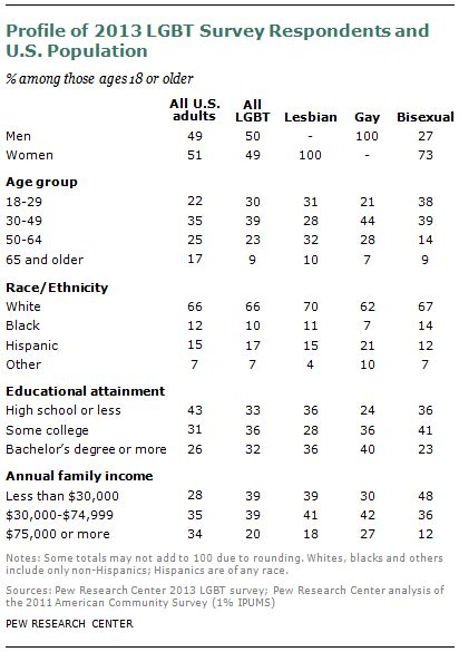 Transgender youth fertility attitudes questionnaire png 412x585
